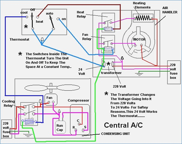 220 volt air conditioner wiring diagram gallery wiring diagram sample engineering wiring diagram 220 volt air conditioner wiring diagram collection york air conditioner wiring diagram vehicledata co inside