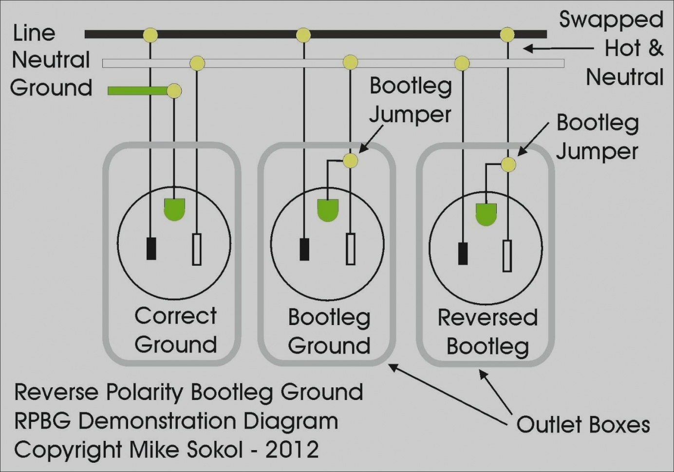 220v Welder Plug Wiring Diagram - Wiring Solutions