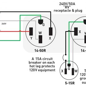 Wiring 220v Outlet - Wiring Diagram Sheet on