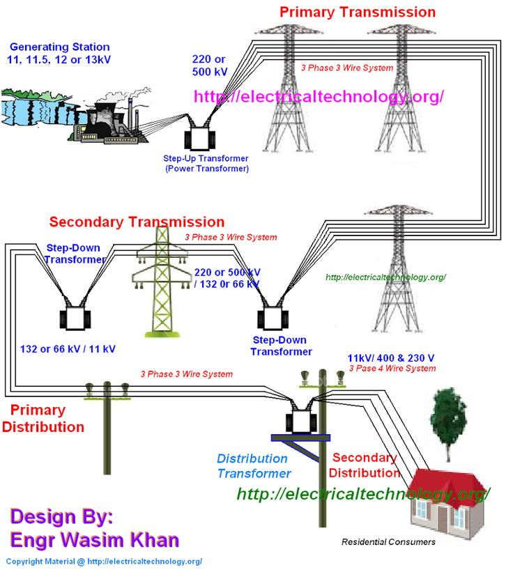 "277 volt wiring diagram Collection-Septic Tank Electrical Wiring Diagram Beautiful 277 Best "" iá ‡n Pinterest 19-k"