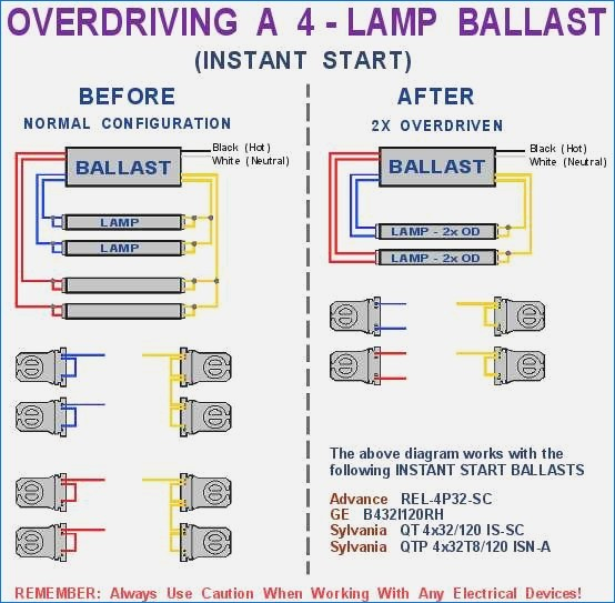 277 volt wiring diagram Download-T5 2 Ballast Wiring Diagram 4 Lamp free wiring diagrams 11-c