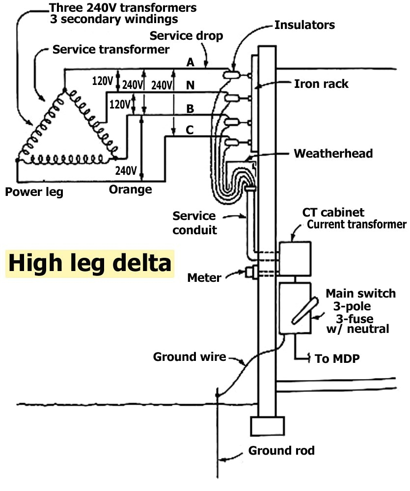 electric motor winding connection diagrams