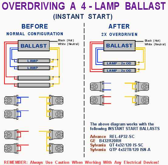 3 lamp t8 ballast wiring diagram Collection-image015 20-t