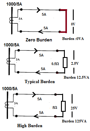 3 phase current transformer wiring diagram Collection-In the CT have a ratio of 1OOO 5A and to have 1OOOA flowing in the primary is carrying exactly 5A 8-c