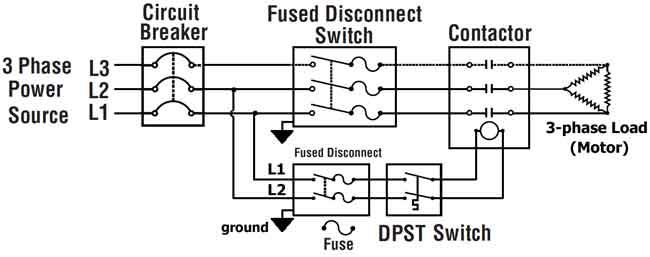 3 Phase Disconnect Switch Wiring Diagram Sample