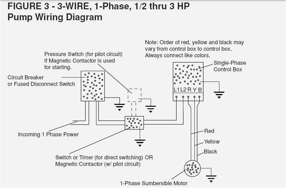 3 phase disconnect switch wiring diagram Collection-Best Square D Pressure Switch Wiring Diagram Professional 4-e