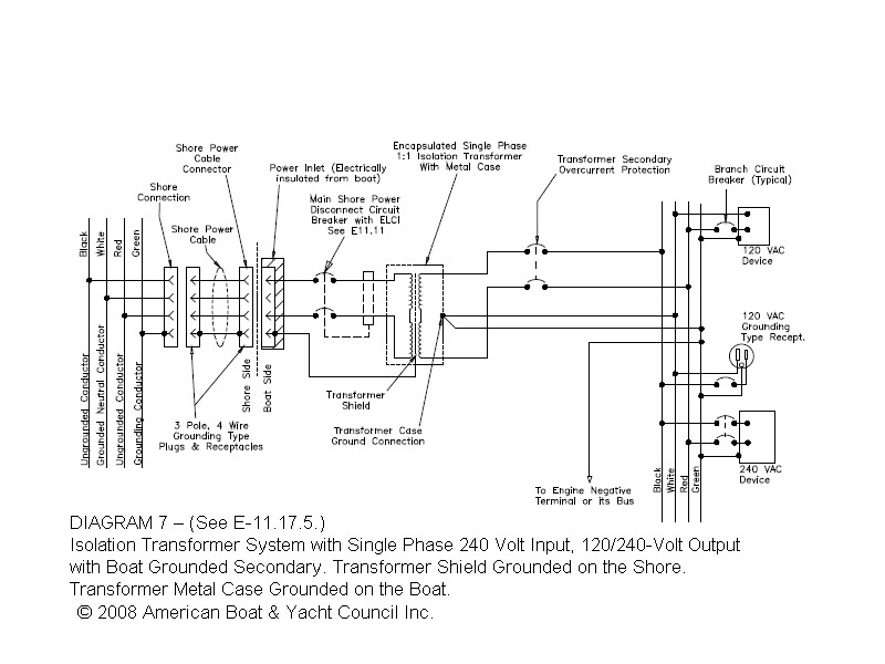 3 Phase isolation Transformer Wiring Diagram - 3 Phase Circuit Breaker Wiring Diagram Beautiful 2 Pole Circuit Breaker Wiring Diagram Luxury Boat Mains Wiring 3k