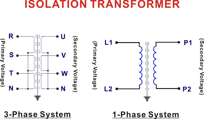 3 phase isolation transformer wiring diagram sample. Black Bedroom Furniture Sets. Home Design Ideas