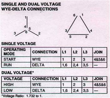 Wye Start Delta Run Motor Wiring Diagram Sample | Wiring ...