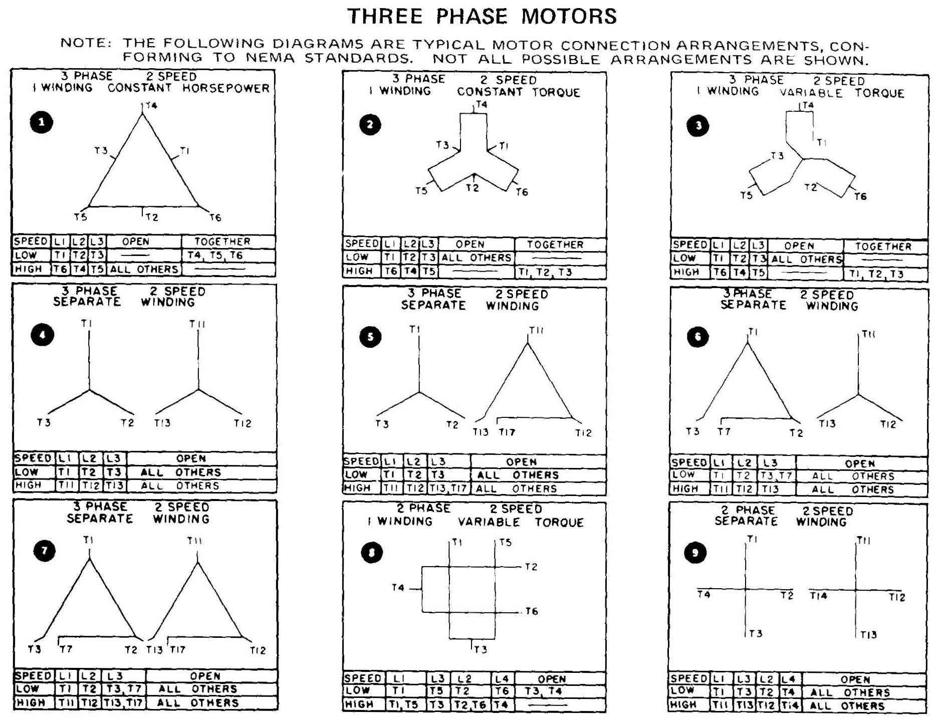 3 phase motor wiring diagram 12 leads Download-Wiring Diagram For The Motor New 6 Lead Motor Diagram Wiring Diagram Database 18-n