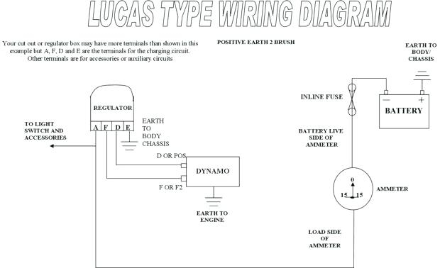 3 pin led flasher relay wiring diagram Collection-lucas flasher relay wiring diagram 3 unorthodox print with wiri 17-k