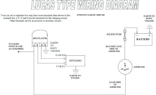 Pin Led Flasher Wiring Diagram on 3-pin flasher fast, 3-pin relay diagram, 3-pin plug wiring diagram,