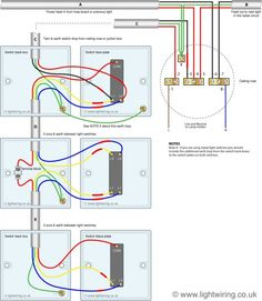 3 Way Light Switch Wiring Diagram - 2 Way Switch 3 Wire System Old Cable Colours Light Wiring for Size 1200 X 991 Kitchen Worktop Lights Separate Switches Circuit Gourmet Kitchen Cabinet 1r