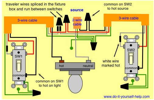 diagram of light switch wiring page 3 wiring diagram and schematics3 way switch wiring diagram light in middle collection install 3 way switch wiring diagram