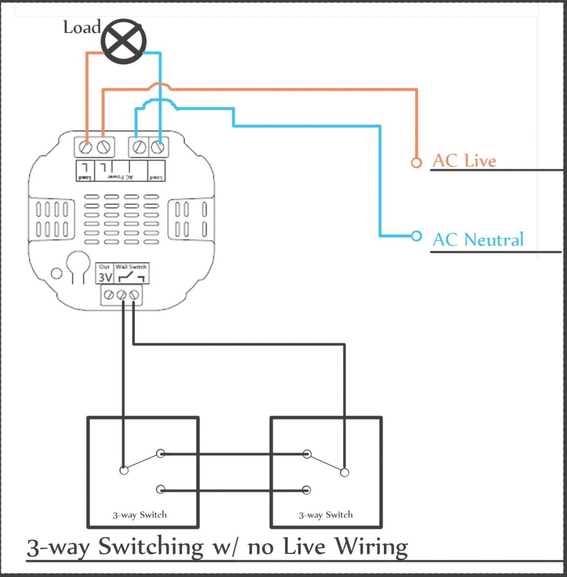 3 Way Switch Wiring Diagram Pdf Collection Wiring