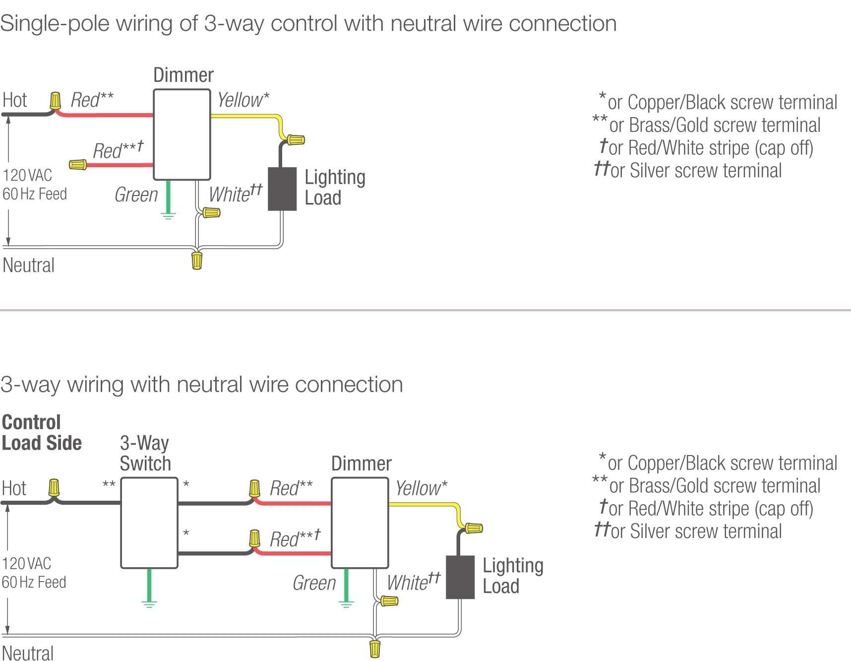 Black Two White Wires Also With Red White And Black Wires 3 Way Switch
