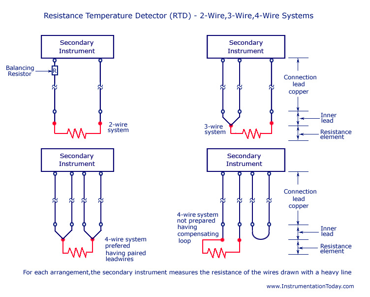 3 wire thermocouple wiring diagram Collection-4 Wire Rtd Wiring Diagram Fresh Temperature Sensing – Maxim – Readingrat 5-b