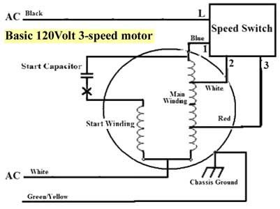 3 wire washing machine motor wiring diagram Download-Converting 3 Speed Household Electric Stand Fan To 100v Generator Noticeable Motor Capacitor Wiring Diagram 15-c