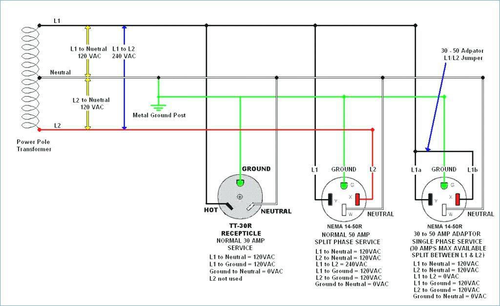 30 amp generator plug wiring diagram Download-50 Rv Plug Wiring Diagram Fresh Diagrams Rh Bershanshaw 50 Amp Generator Wire Diagram At 8-j