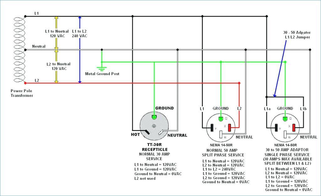rv 50 amp to 30 amp wiring diagram carbonvote mudit blog u2022 rh carbonvote mudit blog  50 amp to 30 amp adapter wiring diagram
