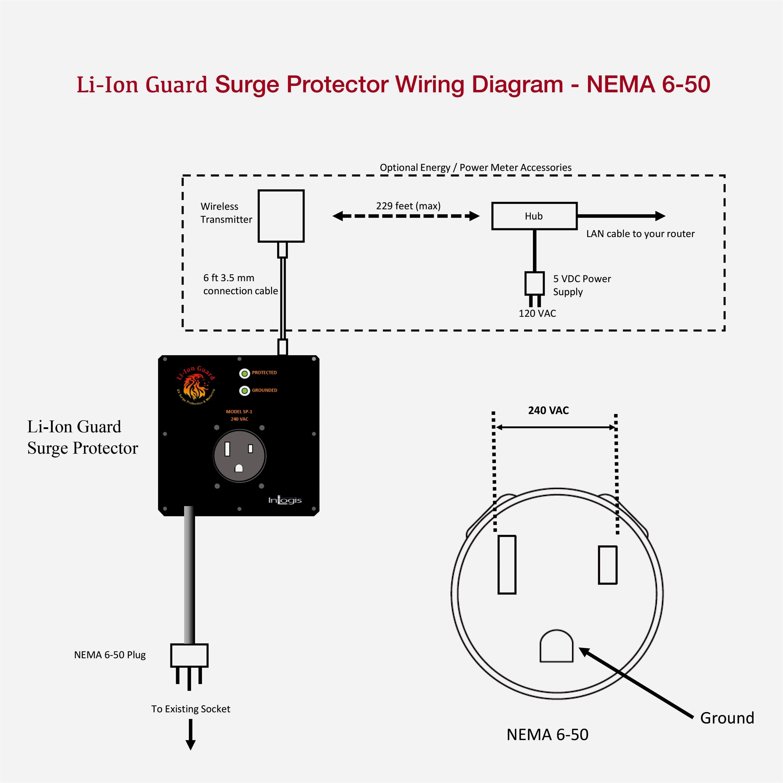 nema wiring diagrams wiring diagram schematicsnema wiring diagrams wiring diagram gp nema 30 amp twist lock wiring diagram get free image