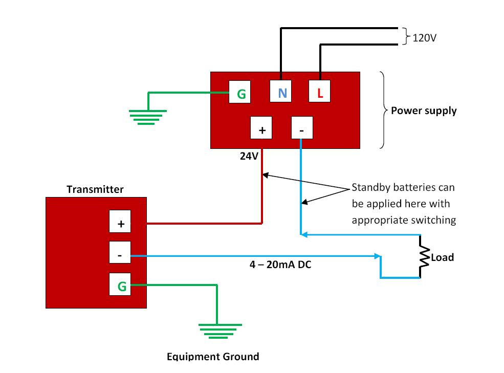 4 20ma pressure transducer wiring diagram Download-4 20ma Transmitter Circuit Diagram Best 3 Wire Pressure Transducer Wiring Diagram 20-j