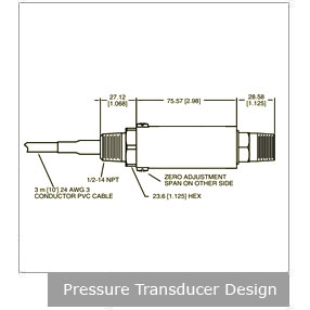 4 20ma pressure transducer wiring diagram Collection-pressure transducer design 5-s