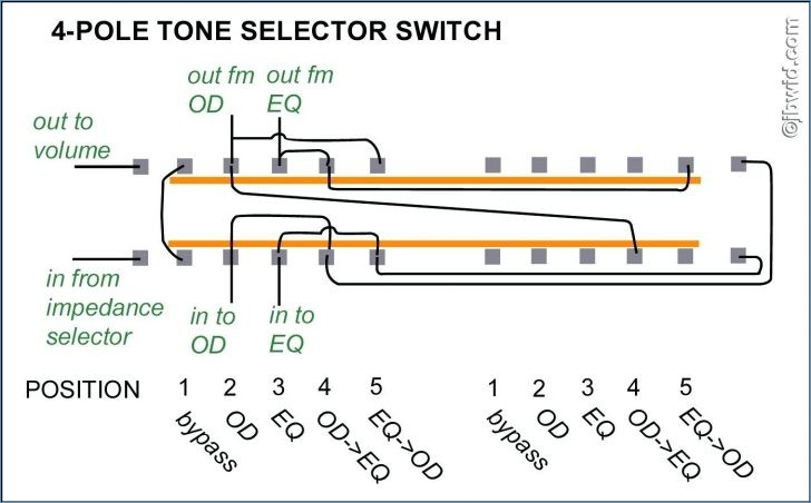 4 Position Selector Switch Wiring Diagram - Wiring Diagram for Honeywell thermostat Th6220d1002 Position 18h