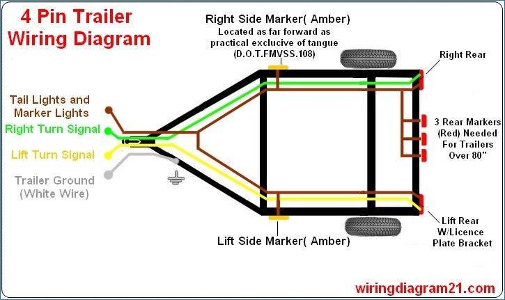 4 prong trailer wiring diagram sample wiring diagram sample rh faceitsalon com 4 pin trailer wiring diagram flat 4 pin trailer wire diagram
