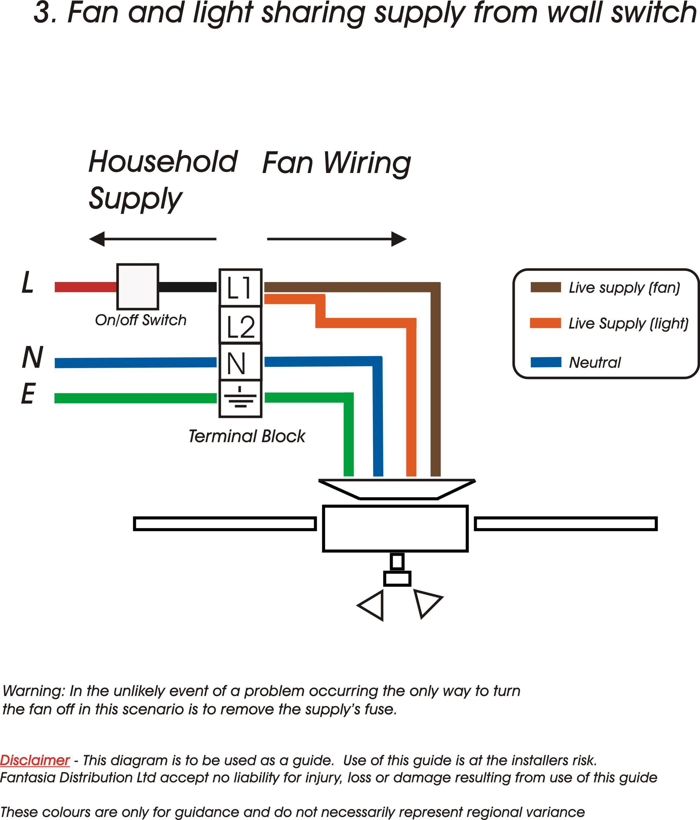 4 Wire Well Pump Wiring Diagram Collection Sample Franklin Electric Fan Motor Diagrams Download Elegant 10