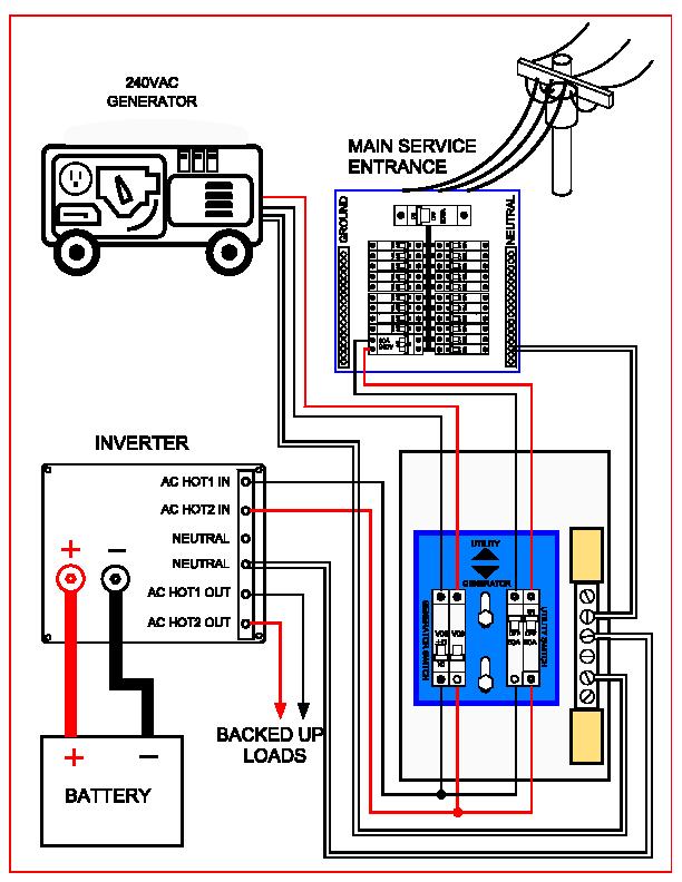 50 amp transfer switch wiring diagram Download-30 Amp Wiring Diagram Beautiful Transfer Switch Wiring Diagram Icon Splendid 30 Amp for Inverter 3-r