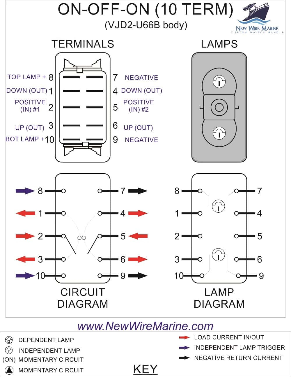 6 pin dpdt switch wiring diagram Download-ON OFF Backlit Rocker Switch Blue LED New Wire Marine And Carling 10 17-p
