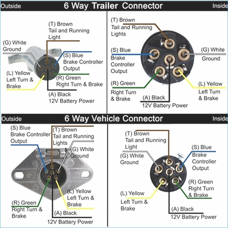 6 Pin Trailer Connector Wiring Diagram Sample | Wiring Diagram Sample