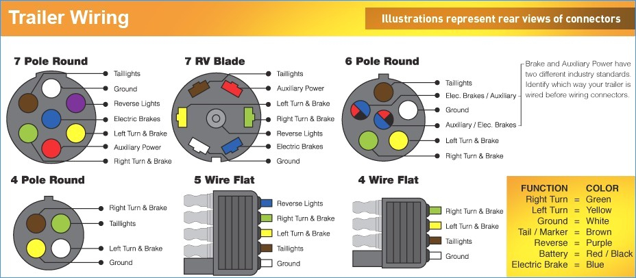 6 pin trailer connector wiring diagram Collection-Trailer Wiring Diagram 4 Pin Flat Wiring Diagram Manual 12-g