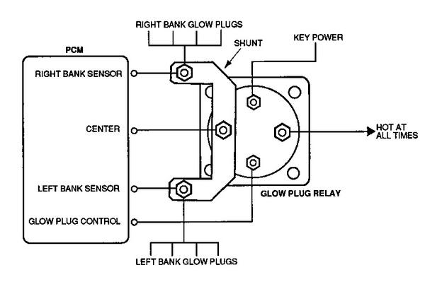 7.3 Powerstroke Glow Plug Relay Wiring Diagram - 1997 7 3 Glow Plug Relay Wiring Diagram Beautiful which Side is Bank 1 or Bank 2 3c