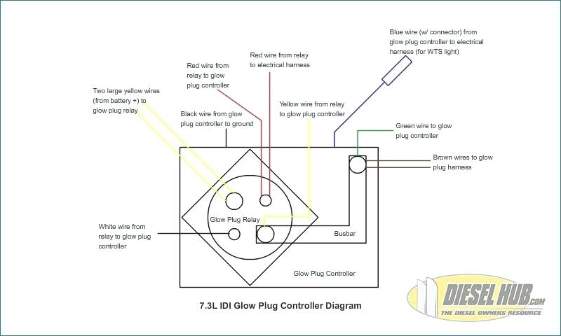 7 3 idi motor diagram wiring diagram fuse box u2022 rh friendsoffido co  ford 7.3 idi engine diagram
