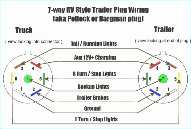 dot 7 pin trailer wiring residential electrical symbols u2022 rh wiringdiagramnow today 7 RV Plug Diagram 7 Prong Trailer Plug Diagram