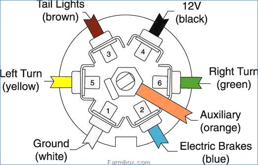 7 Pin Hitch Wiring Diagram Collection | Wiring Diagram Sample  Point Hitch Wiring Harness Diagram on 7 point electrical harness, 7 point safety harness, 7 point seat belt,