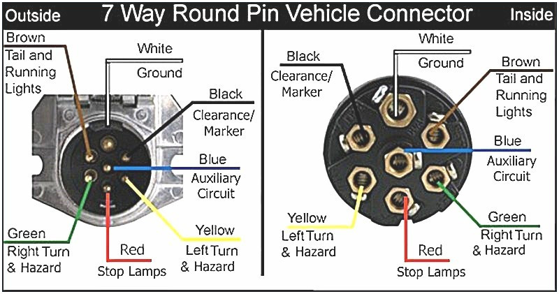 7 pin round trailer wiring diagram Collection-7 Blade Trailer Wiring Kit Pretty s 7 Pin Wiring Diagram Trailer Plug 19 Beautiful 13-d