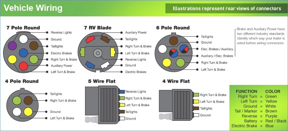 7 pin round trailer wiring diagram Collection-toyota Ta a Trailer Wiring Harness Diagram Elegant toyota Ta A 7 19-q