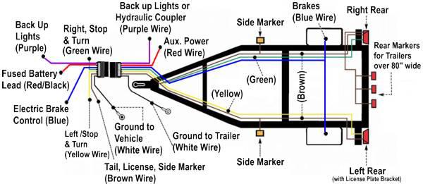 7 prong trailer wiring diagram Download-Currently browsing 7 way trailer plug wiring diagram gmc 4-q