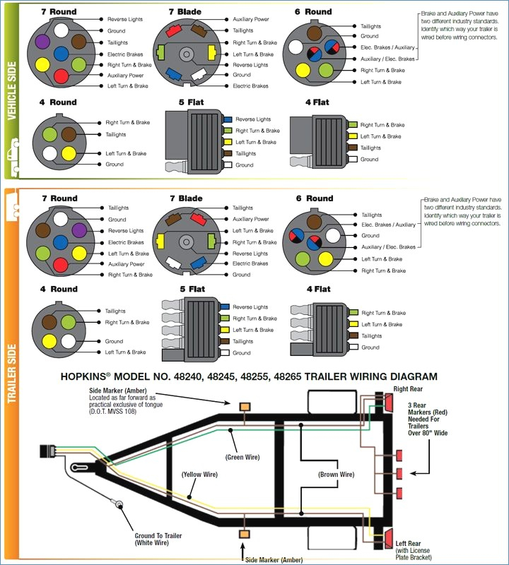 7 Prong Trailer Wiring Diagram Download | Wiring Diagram Sample on 7 pronge trailer connector diagram, 7 round wiring harness, 7-way plug diagram, 7 round trailer wire, 7 pin trailer diagram,