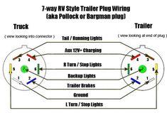 7 way trailer plug wiring diagram ford Collection-Trailer Wiring Diagram 7 Way 3-l