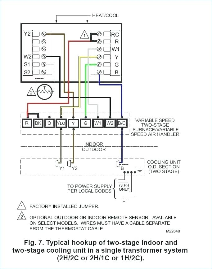 7 Wire thermostat Wiring Diagram Sample | Wiring Diagram Sample