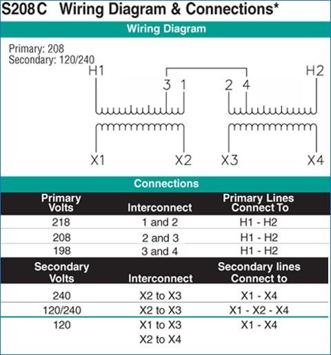 75 Kva Transformer Wiring Diagram Collection