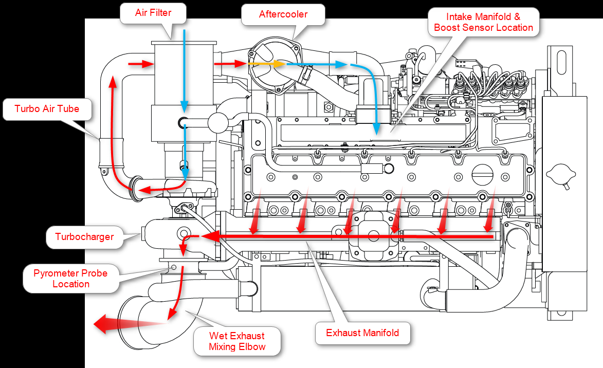 83 Cummins Fuel Shutoff Solenoid Wiring Diagram Collection Marine Engine Air Flow 13