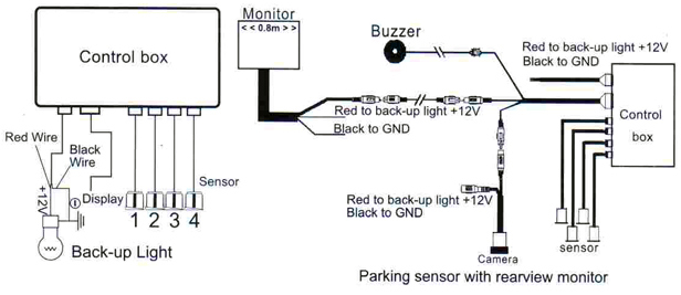 8 parking sensor wiring diagram Collection-2011 toyota Camry Oem Camera Install Wiring Diagram New Index Userfiles 70 Inspirational 2011 5-g