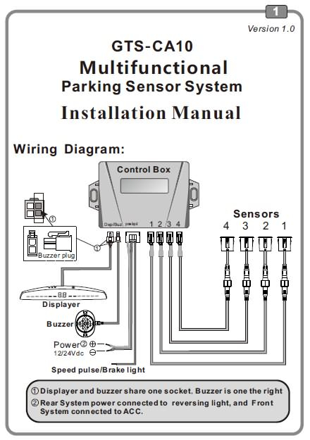 Groovy 8 Parking Sensor Wiring Diagram Collection Wiring Diagram Sample Wiring Cloud Nuvitbieswglorg