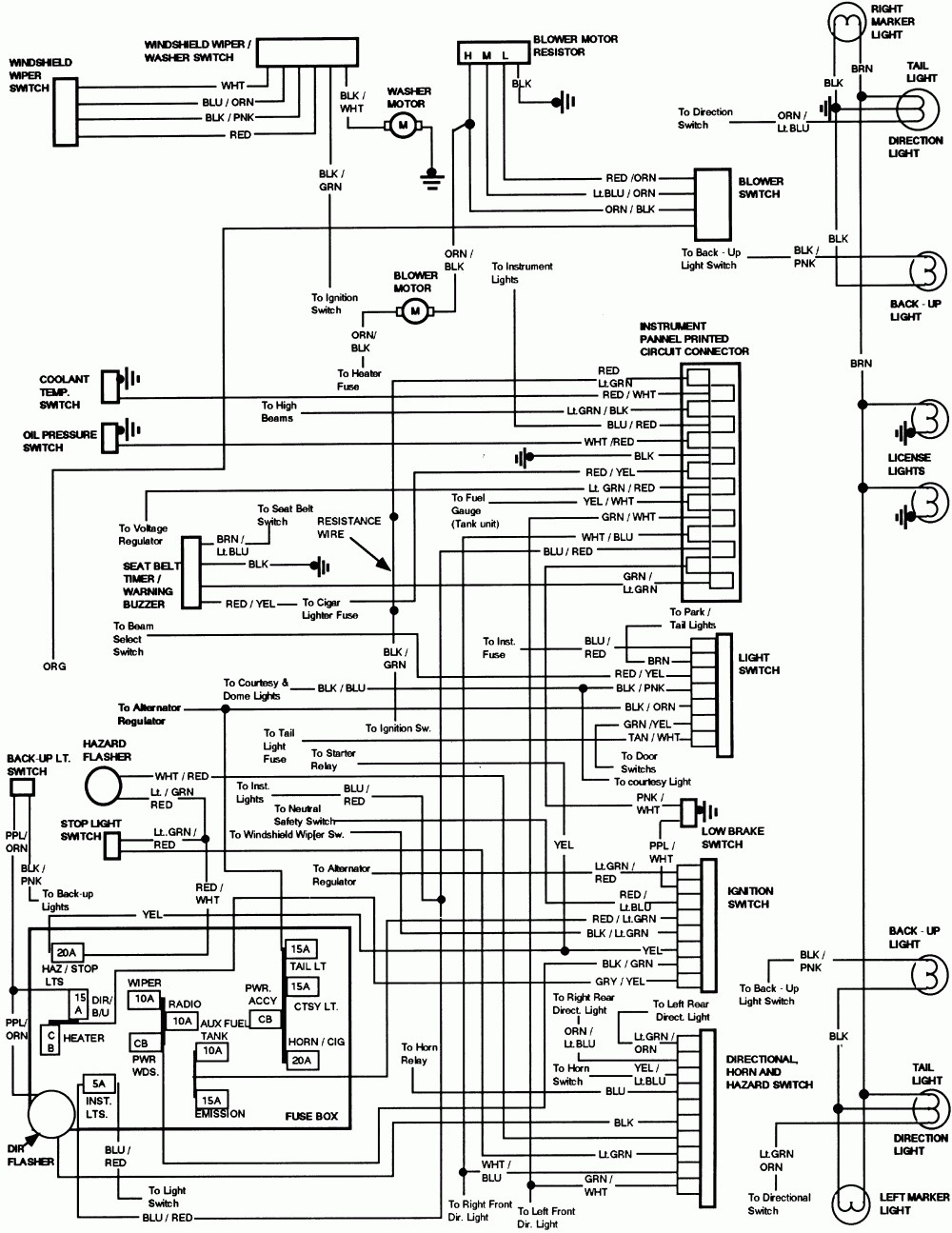 Aprilia Rs 50 Wiring Diagram In Addition 2015 Ford F 250 Stereo Fuel Pump Wire Data Schema Diagrams Further On Rh Abetter Pw