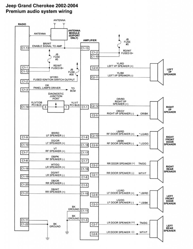 1992 Jeep Cherokee Stereo Wire Diagram List Of Schematic Circuit Wiring Radio And Schematics Rh Rivcas Org